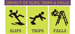 slips-trips-falls_400x180px